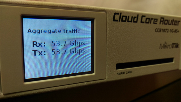 CCR1072-Traffic