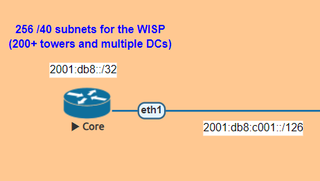 StubArea51 net – Whitebox Network Engineering , News and Reviews